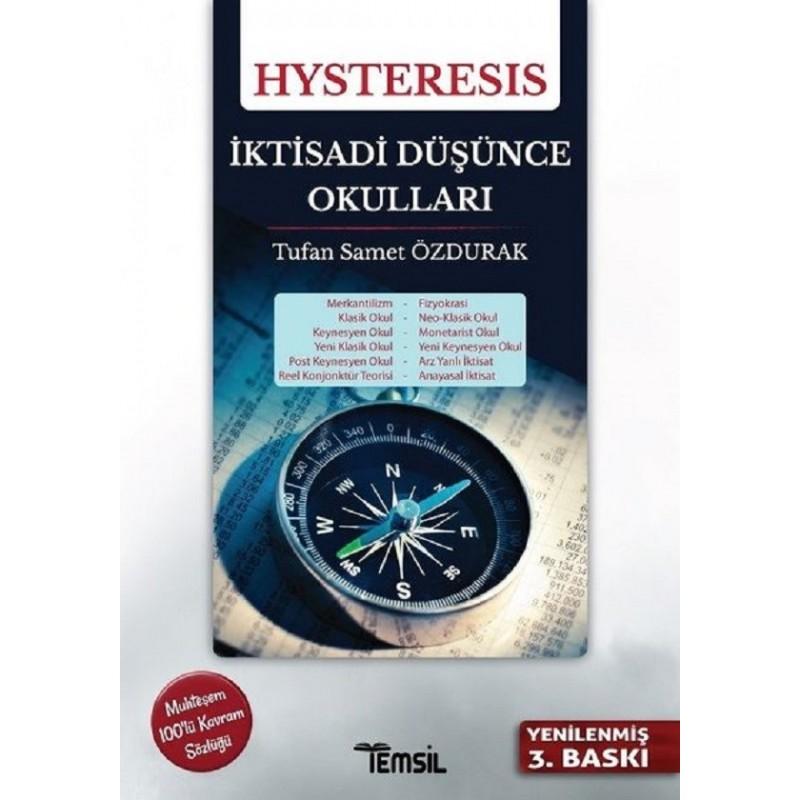 Hysteresis - İktisadi Düşünce Okulları